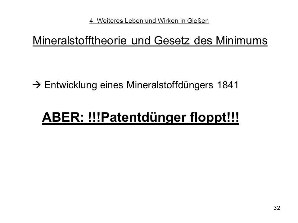 32 Mineralstofftheorie und Gesetz des Minimums 4. Weiteres Leben und Wirken in Gießen Entwicklung eines Mineralstoffdüngers 1841 ABER: !!!Patentdünger
