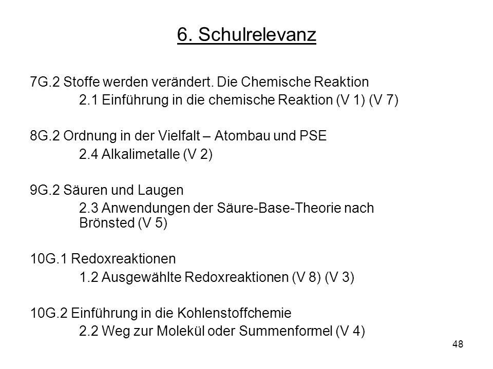48 6. Schulrelevanz 7G.2 Stoffe werden verändert. Die Chemische Reaktion 2.1 Einführung in die chemische Reaktion (V 1) (V 7) 8G.2 Ordnung in der Viel