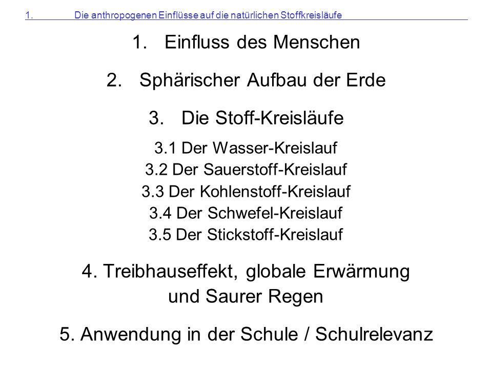 3.4 Der Schwefel-Kreislauf 3 Die Stoff-Kreisläufe Quelle: Georg Schwedt