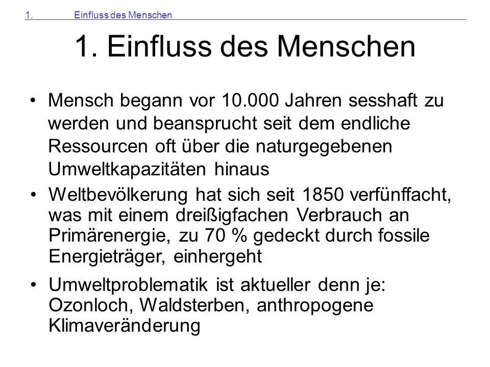 Der verstärkte Treibhauseffekt (anthropogen bedingt): 4.Treibhauseffekt, globale Erwärmung und Saurer Regen Quelle: Marshall Cavendish