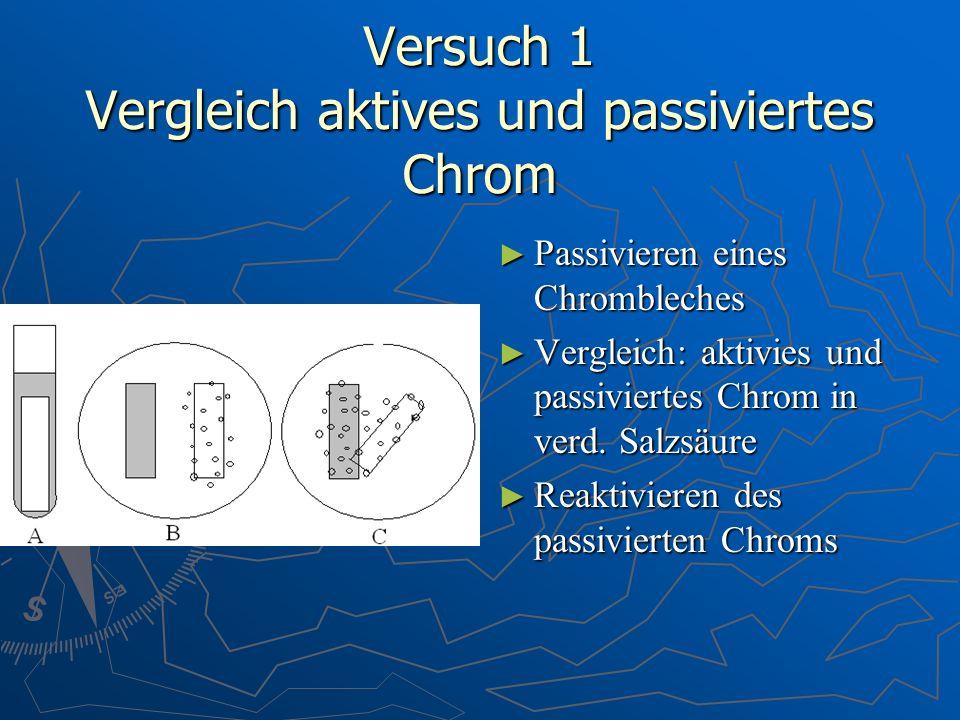 Versuch 1 Vergleich aktives und passiviertes Chrom Passivieren eines Chrombleches Passivieren eines Chrombleches Vergleich: aktivies und passiviertes