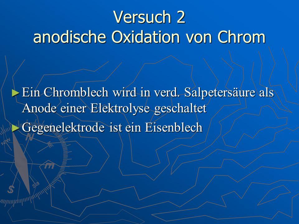 Versuch 2 anodische Oxidation von Chrom Ein Chromblech wird in verd. Salpetersäure als Anode einer Elektrolyse geschaltet Ein Chromblech wird in verd.