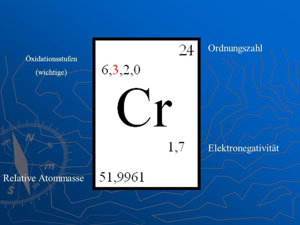 Ordnungszahl Elektronegativität Relative Atommasse Öxidationsstufen (wichtige)