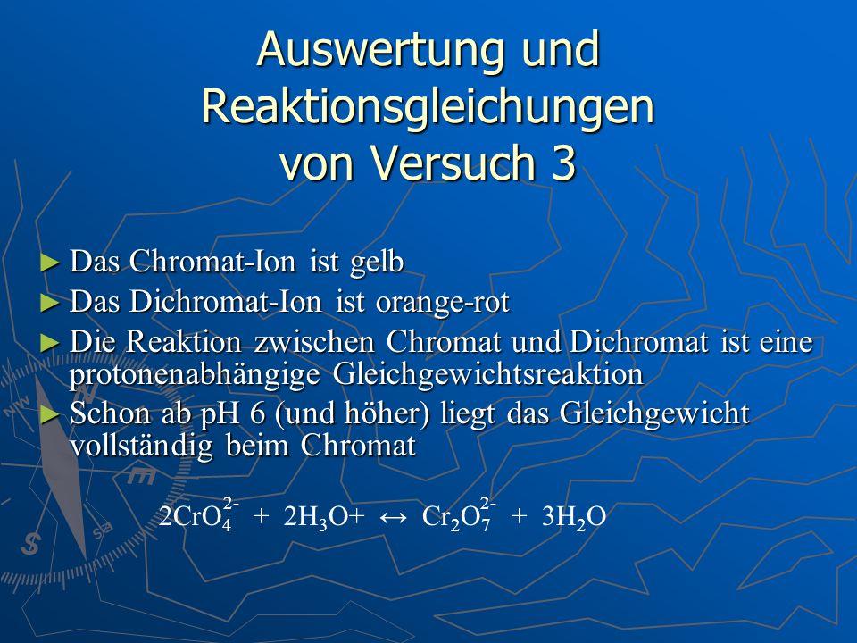 Auswertung und Reaktionsgleichungen von Versuch 3 Das Chromat-Ion ist gelb Das Chromat-Ion ist gelb Das Dichromat-Ion ist orange-rot Das Dichromat-Ion
