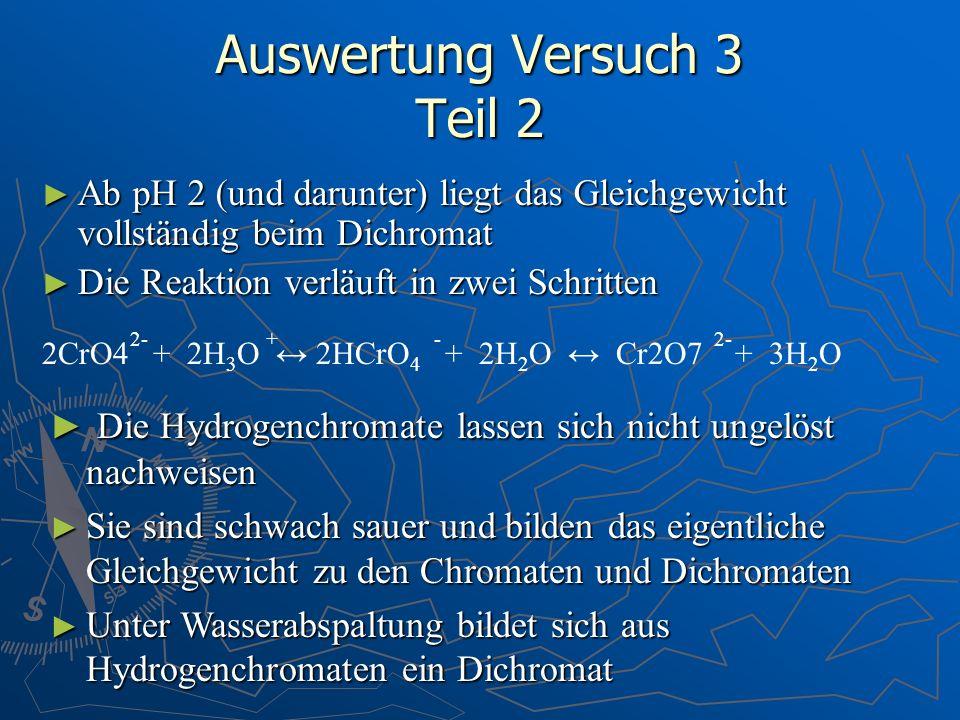 Auswertung Versuch 3 Teil 2 Ab pH 2 (und darunter) liegt das Gleichgewicht vollständig beim Dichromat Ab pH 2 (und darunter) liegt das Gleichgewicht v