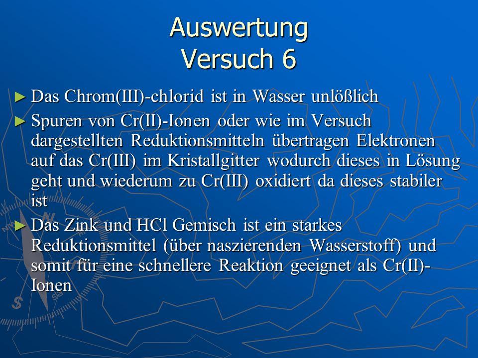 Auswertung Versuch 6 Das Chrom(III)-chlorid ist in Wasser unlößlich Das Chrom(III)-chlorid ist in Wasser unlößlich Spuren von Cr(II)-Ionen oder wie im