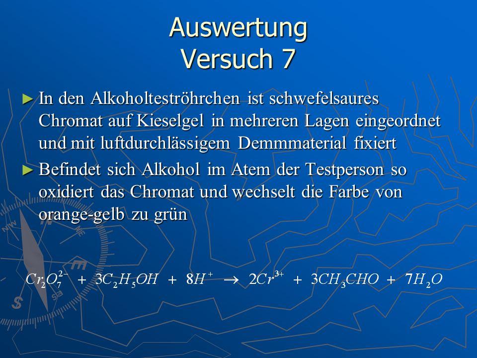 Auswertung Versuch 7 In den Alkoholteströhrchen ist schwefelsaures Chromat auf Kieselgel in mehreren Lagen eingeordnet und mit luftdurchlässigem Demmm