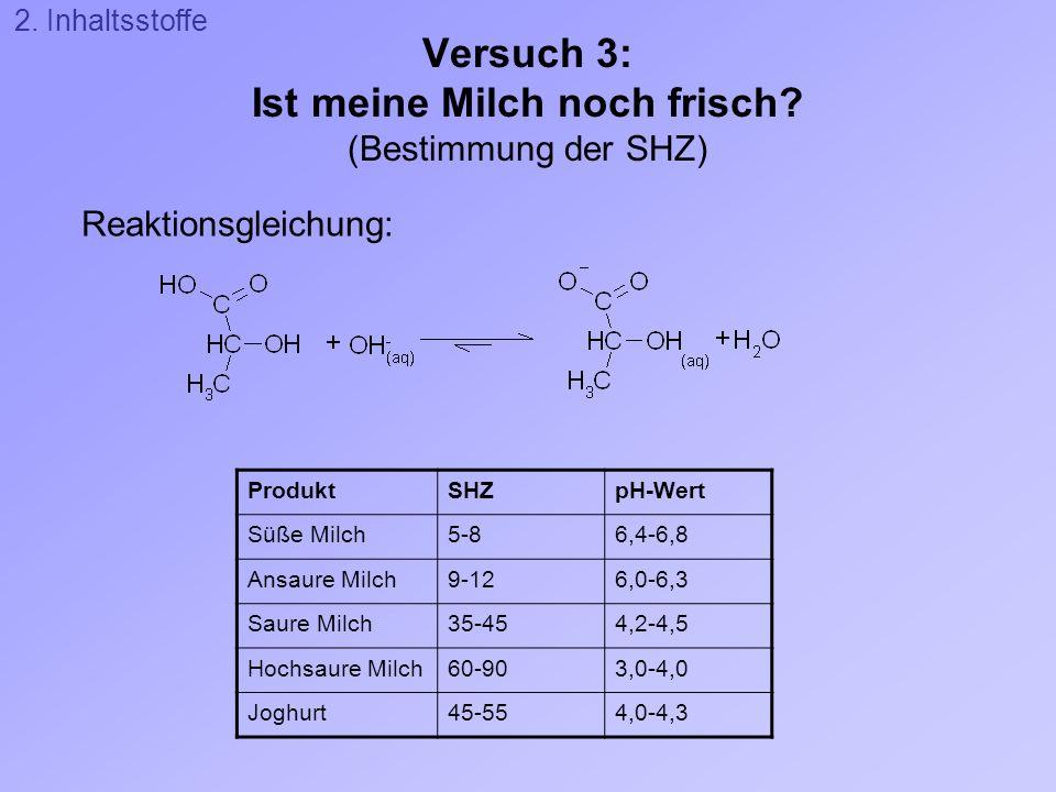 Versuch 3: Ist meine Milch noch frisch? (Bestimmung der SHZ) Reaktionsgleichung: ProduktSHZpH-Wert Süße Milch5-86,4-6,8 Ansaure Milch9-126,0-6,3 Saure