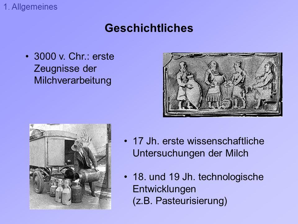 Geschichtliches 3000 v. Chr.: erste Zeugnisse der Milchverarbeitung 17 Jh. erste wissenschaftliche Untersuchungen der Milch 18. und 19 Jh. technologis