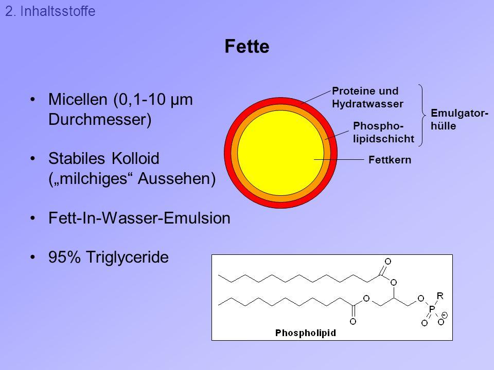 Fette Micellen (0,1-10 µm Durchmesser) Stabiles Kolloid (milchiges Aussehen) Fett-In-Wasser-Emulsion 95% Triglyceride Proteine und Hydratwasser Phosph
