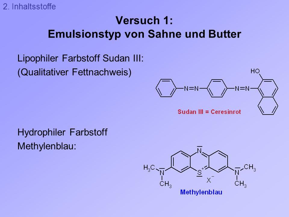 Versuch 1: Emulsionstyp von Sahne und Butter Lipophiler Farbstoff Sudan III: (Qualitativer Fettnachweis) Hydrophiler Farbstoff Methylenblau: 2. Inhalt
