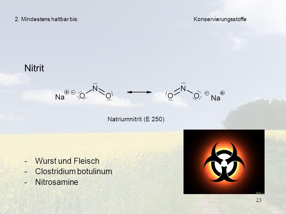 23 Nitrit -Wurst und Fleisch -Clostridium botulinum -Nitrosamine 2. Mindestens haltbar bis: Natriumnitrit (E 250) Konservierungsstoffe N OO N OO - - N