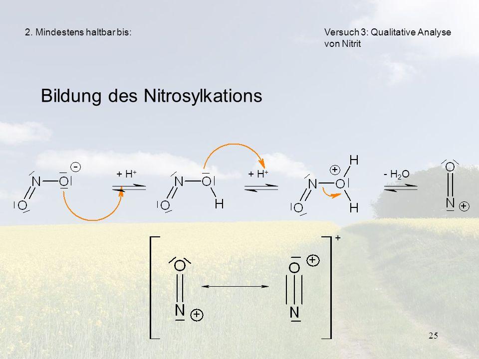 25 Bildung des Nitrosylkations Versuch 3: Qualitative Analyse von Nitrit + H + - H 2 O + 2. Mindestens haltbar bis: