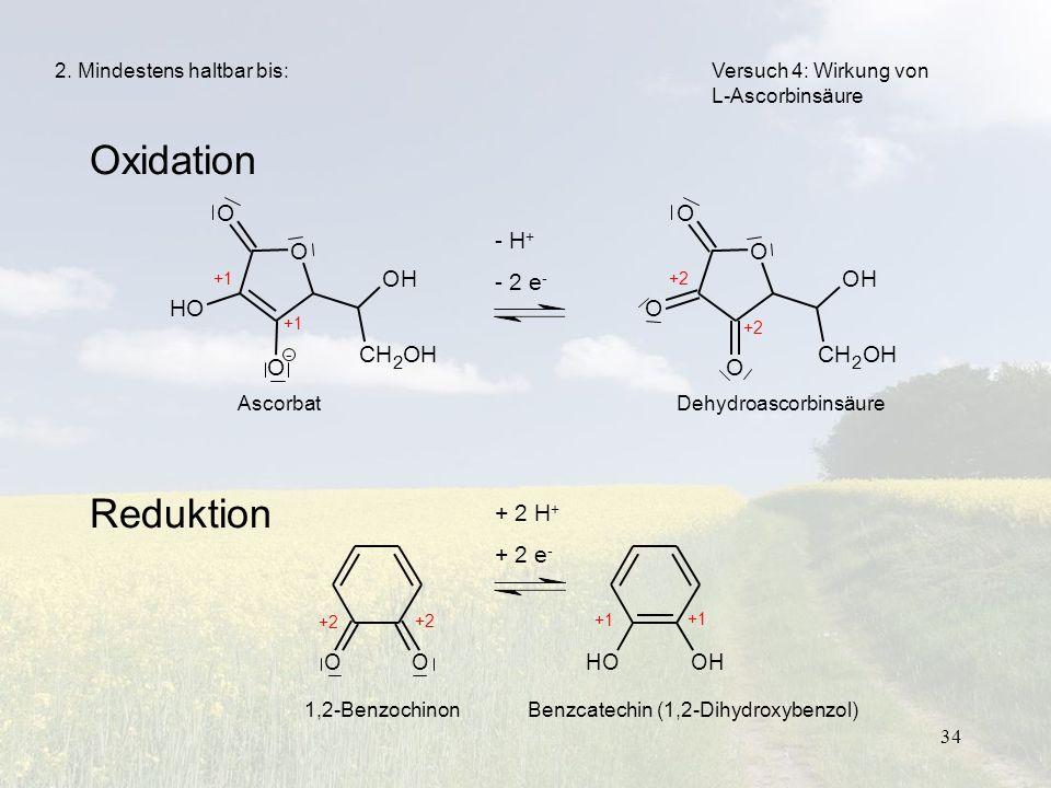 34 OOOHOH Versuch 4: Wirkung von L-Ascorbinsäure - H + - 2 e - Oxidation Reduktion +1 +2 +1 +2 + 2 H + + 2 e - AscorbatDehydroascorbinsäure O - OH O O