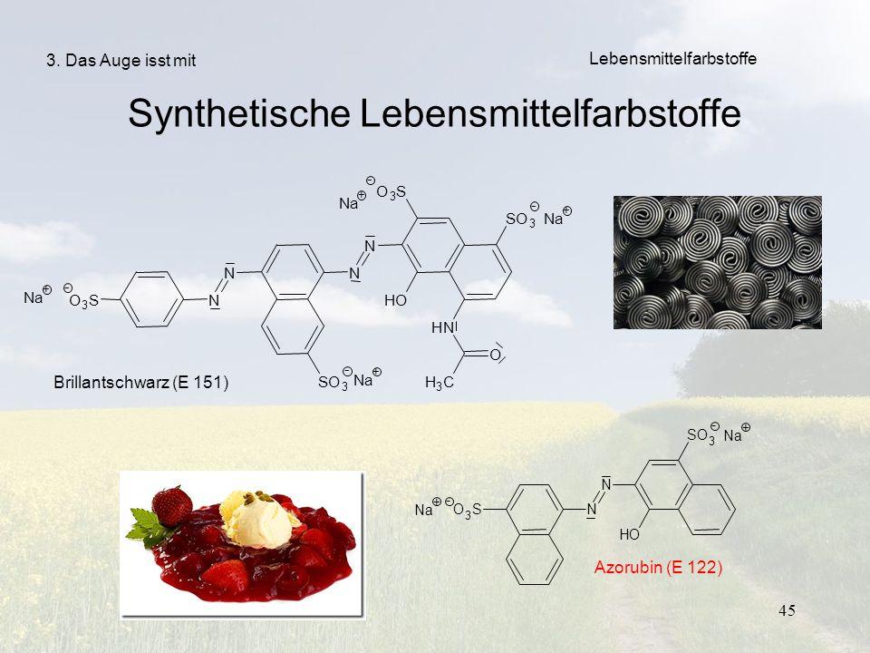 45 Lebensmittelfarbstoffe 3. Das Auge isst mit Synthetische Lebensmittelfarbstoffe Brillantschwarz (E 151) Azorubin (E 122) - O 3 SN N SO 3 OH - Na +