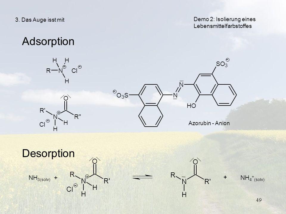 49 RN + H HH Cl - R''N + H O R' H Cl - - O 3 SN N SO 3 OH - 3. Das Auge isst mit Demo 2: Isolierung eines Lebensmittelfarbstoffes Azorubin - Anion Ads
