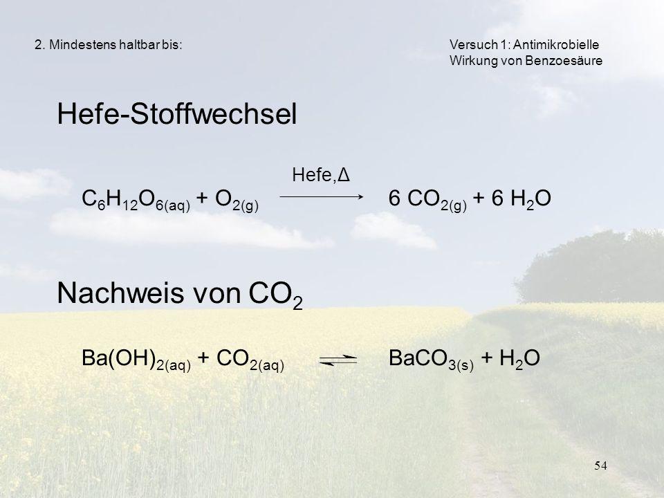54 Hefe-Stoffwechsel C 6 H 12 O 6(aq) + O 2(g) 6 CO 2(g) + 6 H 2 O Nachweis von CO 2 Ba(OH) 2(aq) + CO 2(aq) BaCO 3(s) + H 2 O 2. Mindestens haltbar b