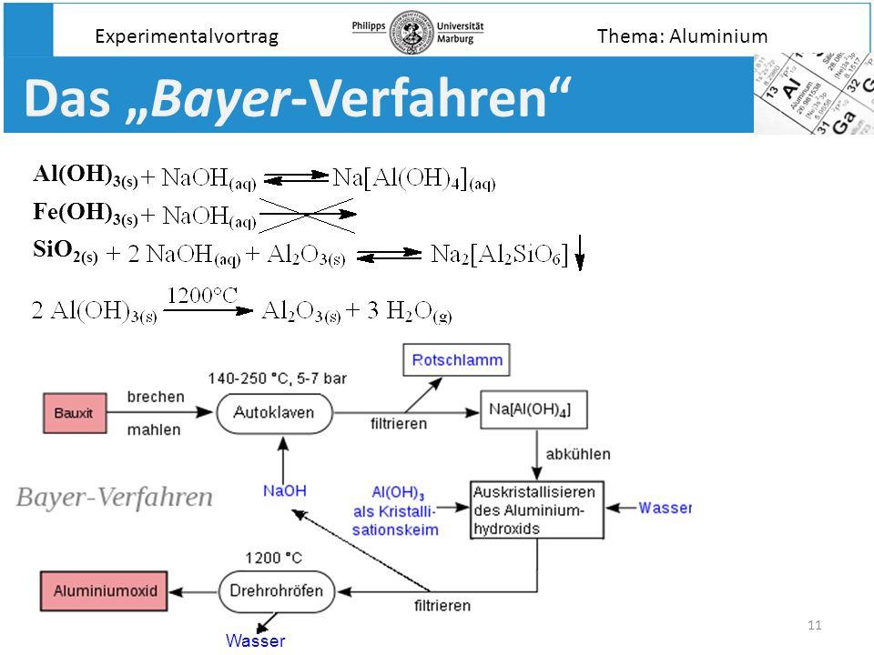 11 Das Bayer-Verfahren Experimentalvortrag Wasser Al(OH) 3(s) Fe(OH) 3(s) SiO 2(s) Thema: Aluminium