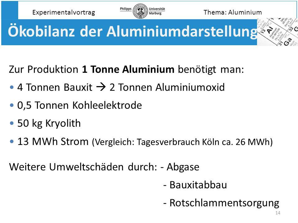 14 Ökobilanz der Aluminiumdarstellung Zur Produktion 1 Tonne Aluminium benötigt man: 4 Tonnen Bauxit 2 Tonnen Aluminiumoxid 0,5 Tonnen Kohleelektrode