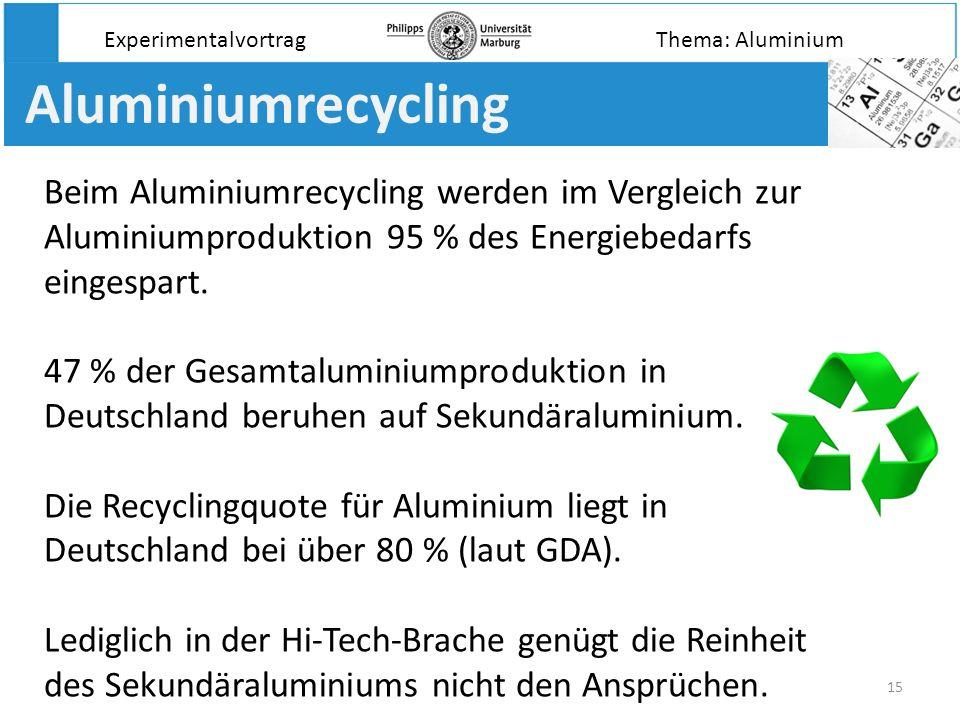15 Aluminiumrecycling Beim Aluminiumrecycling werden im Vergleich zur Aluminiumproduktion 95 % des Energiebedarfs eingespart. 47 % der Gesamtaluminium
