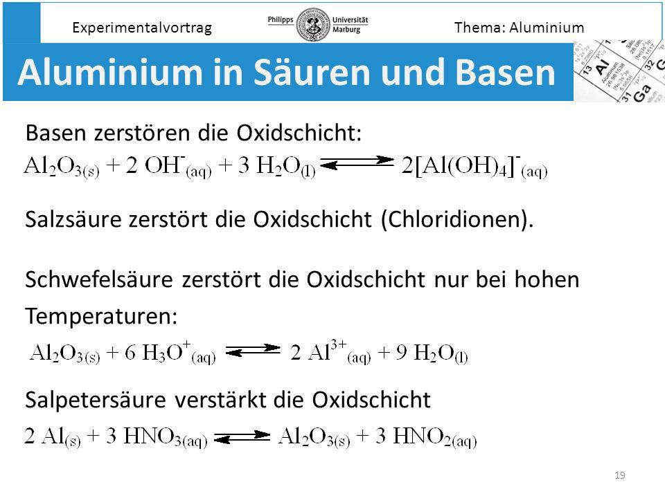 19 Aluminium in Säuren und Basen Basen zerstören die Oxidschicht: Salzsäure zerstört die Oxidschicht (Chloridionen). Schwefelsäure zerstört die Oxidsc