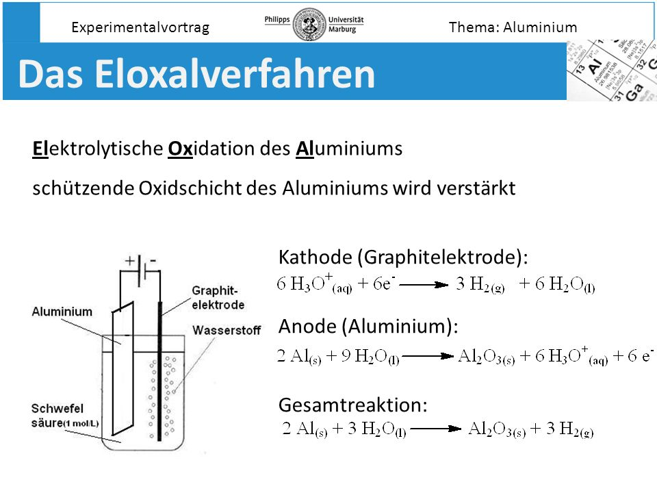 Das Eloxalverfahren Elektrolytische Oxidation des Aluminiums schützende Oxidschicht des Aluminiums wird verstärkt Experimentalvortrag Kathode (Graphit