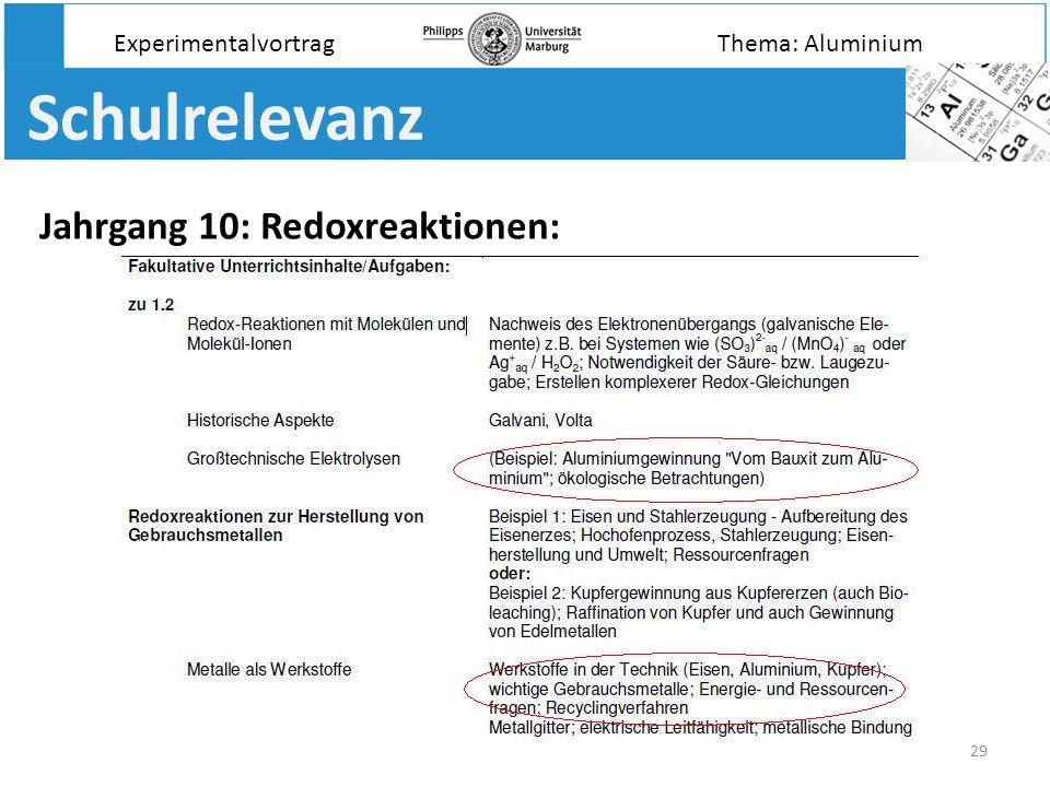 29 Schulrelevanz Jahrgang 10: Redoxreaktionen: ExperimentalvortragThema: Aluminium