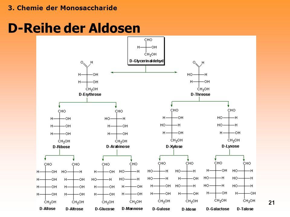 21 3. Chemie der Monosaccharide D-Reihe der Aldosen