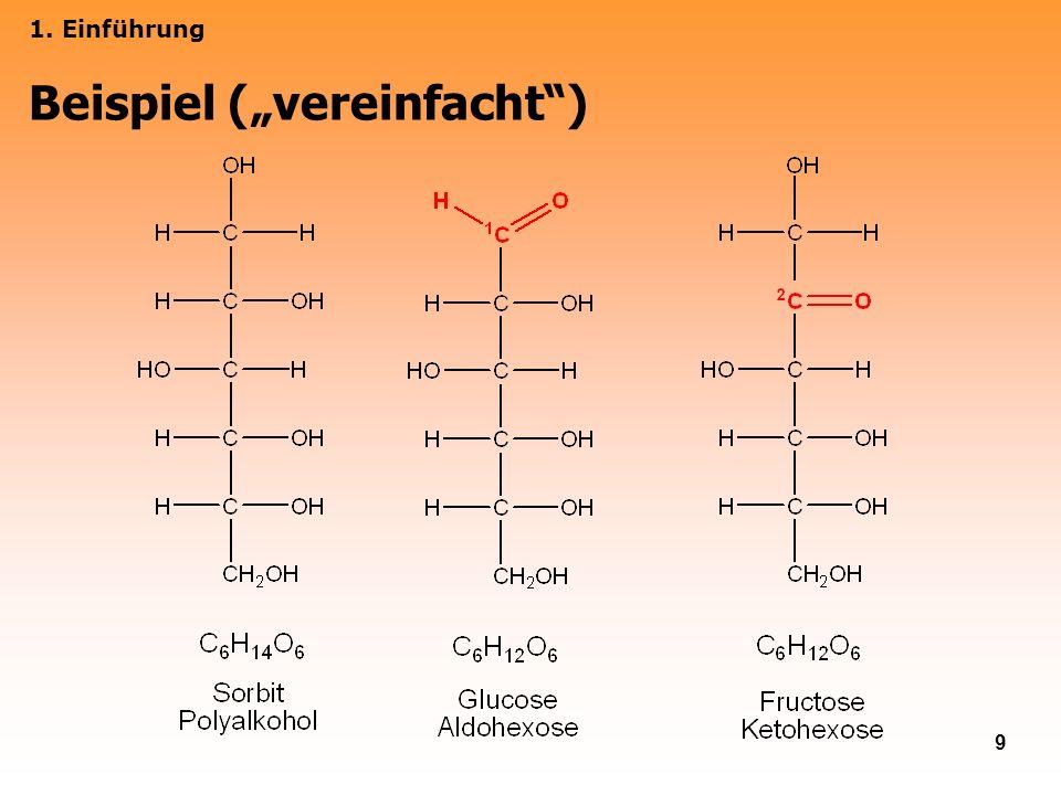 20 Längste C-Kette senkrecht in der Ebene am höchsten oxidierte C-Atom steht oben Waagrechte Bindungen: zum Betrachter hin Senkrechte Bindungen: vom Betrachter weg R,S-Nomenklatur möglich doch ältere Modell der D- und L-Reihe üblich Zeigt OH-Gruppe am untenstehenden chiralen C-Atom: –nach rechts: D (lat.: dexter) –nach links: L (lat.: laevus) 3.