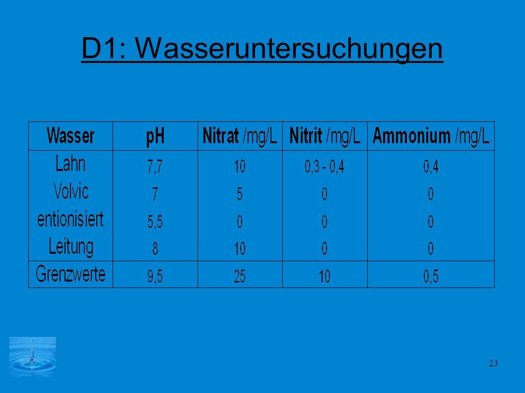 23 D1: Wasseruntersuchungen