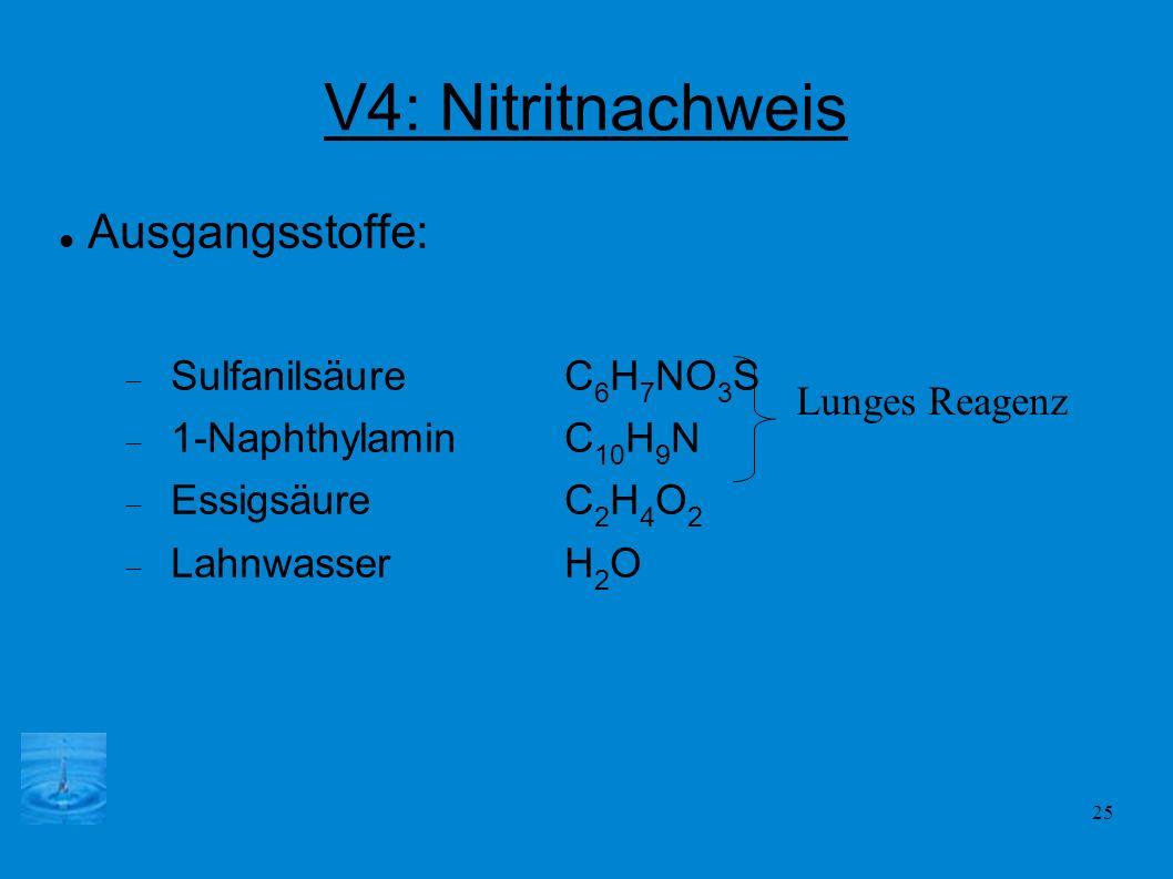 25 V4: Nitritnachweis Ausgangsstoffe: Sulfanilsäure C 6 H 7 NO 3 S 1-NaphthylaminC 10 H 9 N EssigsäureC 2 H 4 O 2 LahnwasserH 2 O Lunges Reagenz