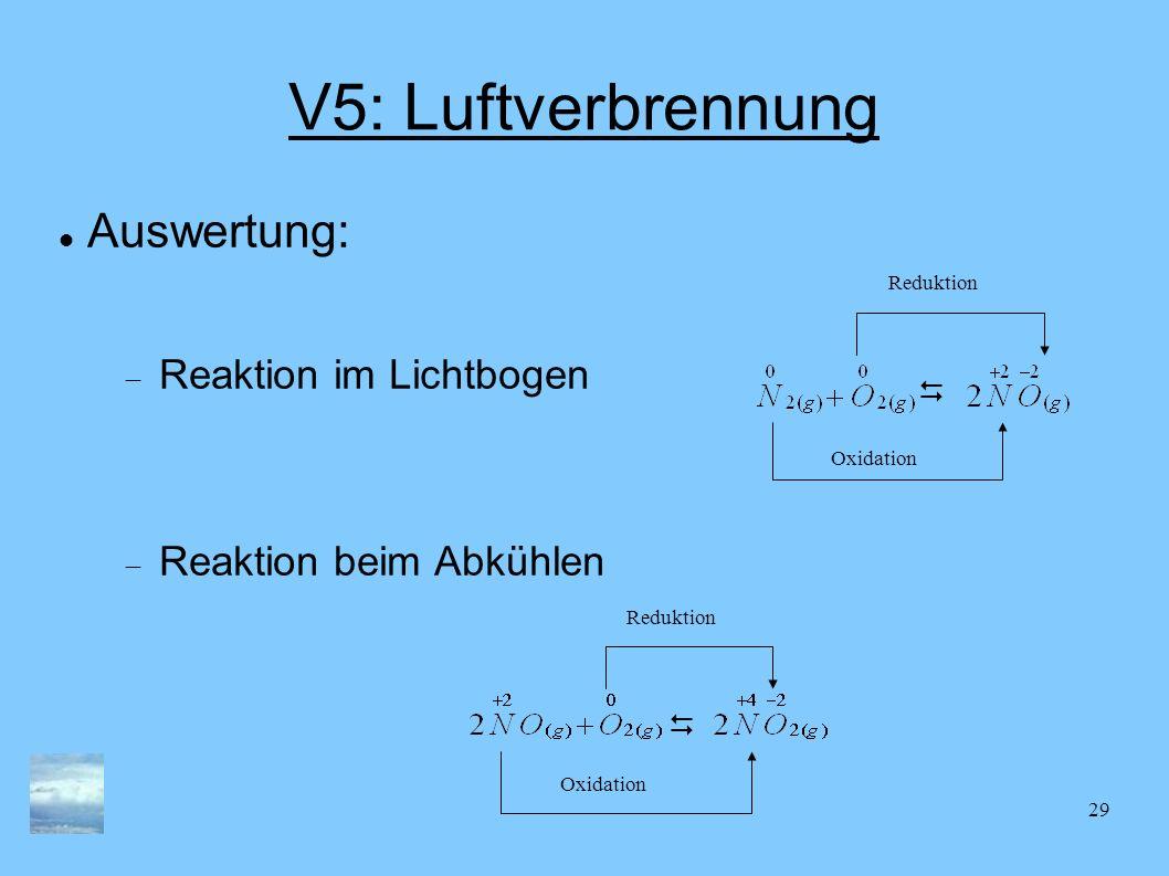 29 V5: Luftverbrennung Auswertung: Reaktion im Lichtbogen Reaktion beim Abkühlen Reduktion Oxidation Reduktion Oxidation