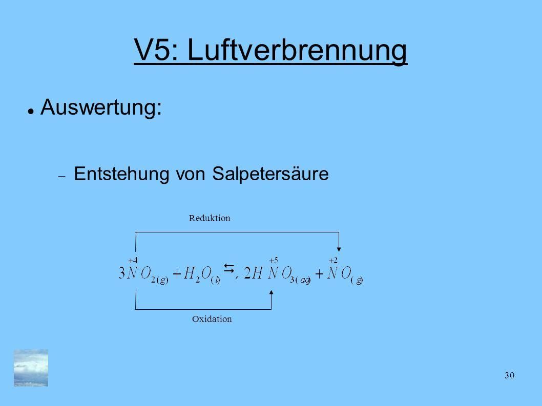 30 V5: Luftverbrennung Auswertung: Entstehung von Salpetersäure Reduktion Oxidation