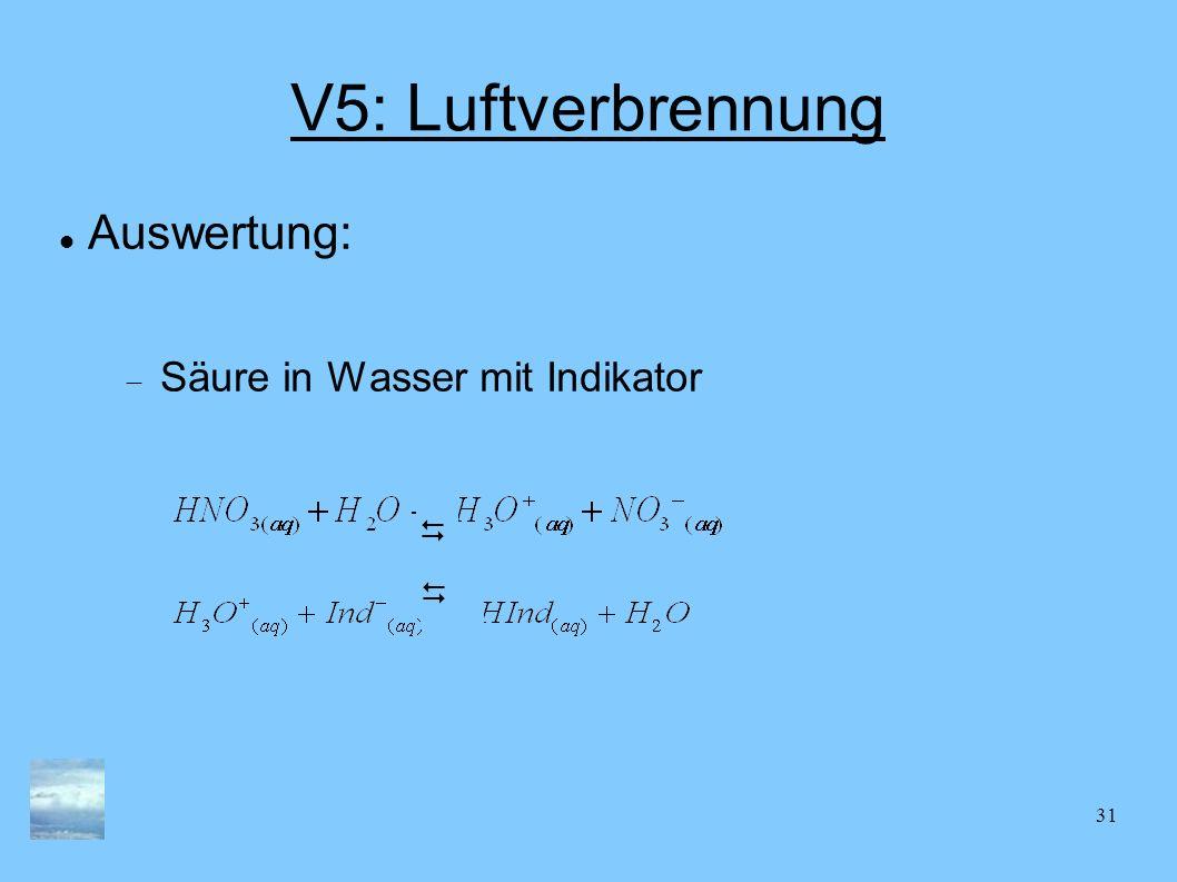 31 V5: Luftverbrennung Auswertung: Säure in Wasser mit Indikator