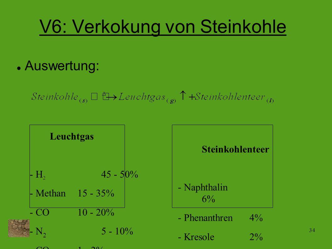 34 V6: Verkokung von Steinkohle Auswertung: Leuchtgas - H 2 45 - 50% - Methan15 - 35% - CO10 - 20% - N 2 5 - 10% - CO 2 1 - 2% Steinkohlenteer - Napht