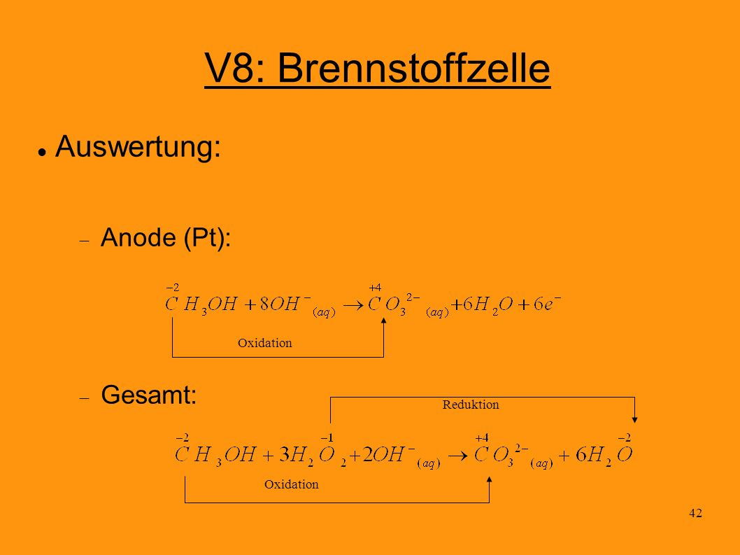 42 V8: Brennstoffzelle Auswertung: Anode (Pt): Gesamt: Oxidation Reduktion