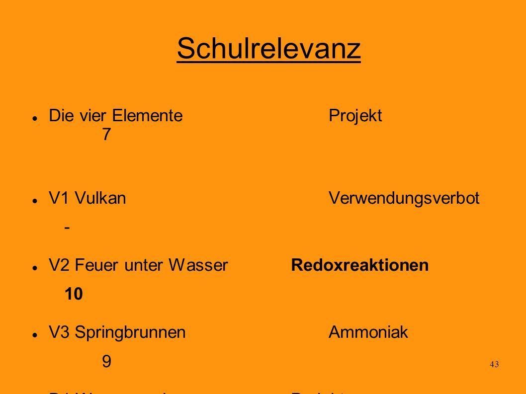 43 Schulrelevanz Die vier ElementeProjekt 7 V1 VulkanVerwendungsverbot - V2 Feuer unter WasserRedoxreaktionen 10 V3 SpringbrunnenAmmoniak 9 D1 Wassera