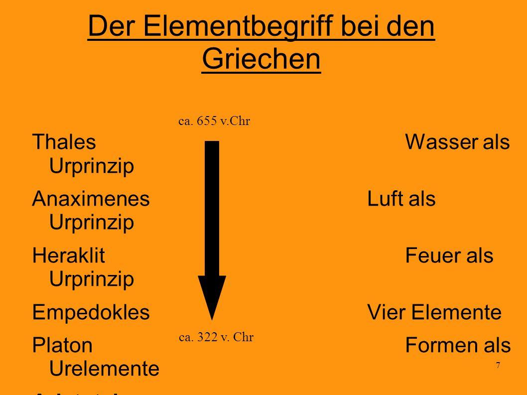 8 Das aristotelische Elementenviereck Erde=kalt, trocken Luft=heiß, feucht Feuer= heiß, trocken Wasser=kalt, feucht http://www.georg-vor.de/ASTRO/bilder_astro/elemente.gif