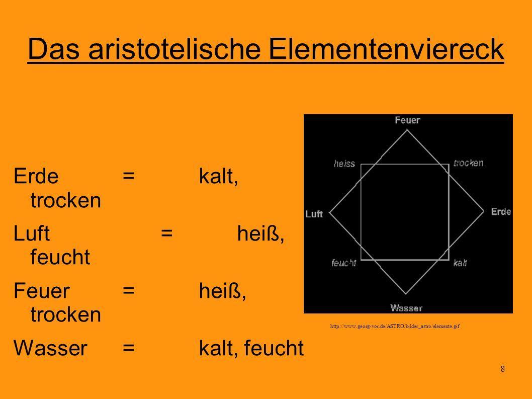 39 Die vier Elemente heute - Alltag - Kunst und Kultur - Bezug Natur .