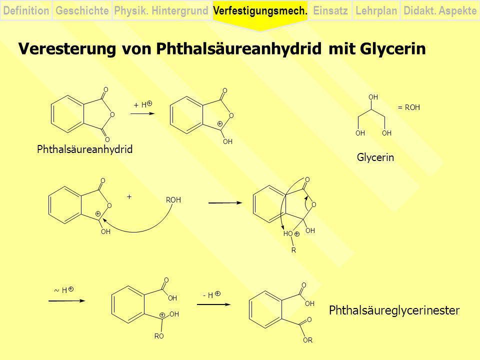 DefinitionVerfestigungsmech.Physik. HintergrundGeschichteEinsatzLehrplanDidakt. Aspekte Veresterung von Phthalsäureanhydrid mit Glycerin Verfestigungs