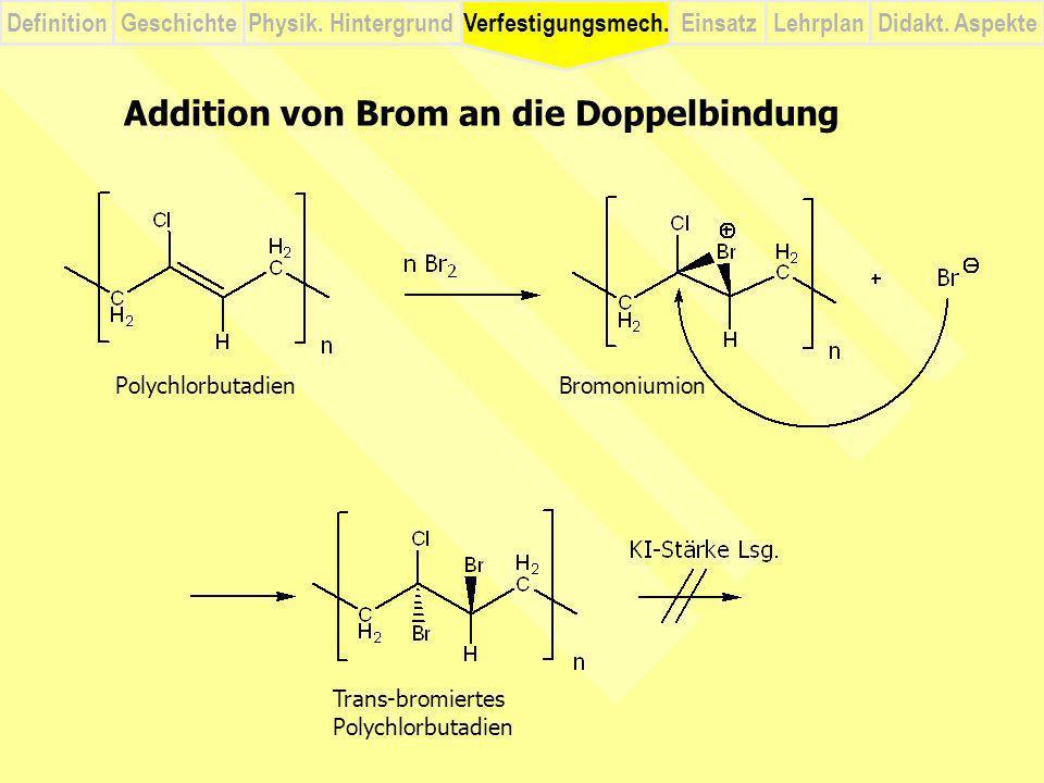 DefinitionVerfestigungsmech.Physik. HintergrundGeschichteEinsatzLehrplanDidakt. Aspekte Addition von Brom an die Doppelbindung PolychlorbutadienBromon