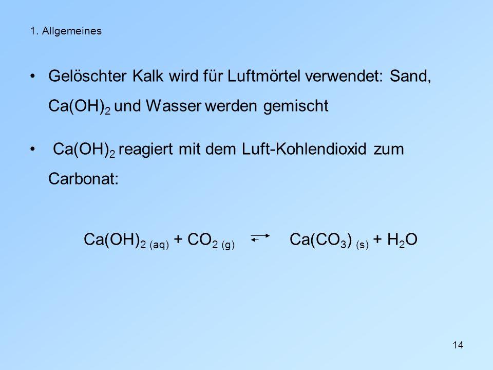 14 1. Allgemeines Gelöschter Kalk wird für Luftmörtel verwendet: Sand, Ca(OH) 2 und Wasser werden gemischt Ca(OH) 2 reagiert mit dem Luft-Kohlendioxid