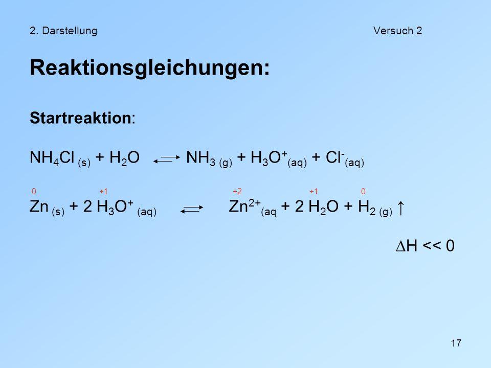 17 2. DarstellungVersuch 2 Reaktionsgleichungen: Startreaktion: NH 4 Cl (s) + H 2 O NH 3 (g) + H 3 O + (aq) + Cl - (aq) 0 +1 +2 +1 0 Zn (s) + 2 H 3 O
