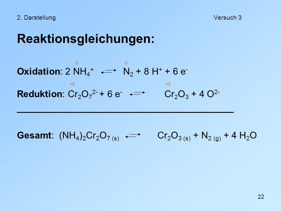 22 2. DarstellungVersuch 3 Reaktionsgleichungen: -3 0 Oxidation: 2 NH 4 + N 2 + 8 H + + 6 e - +6 +3 Reduktion: Cr 2 O 7 2- + 6 e - Cr 2 O 3 + 4 O 2- G