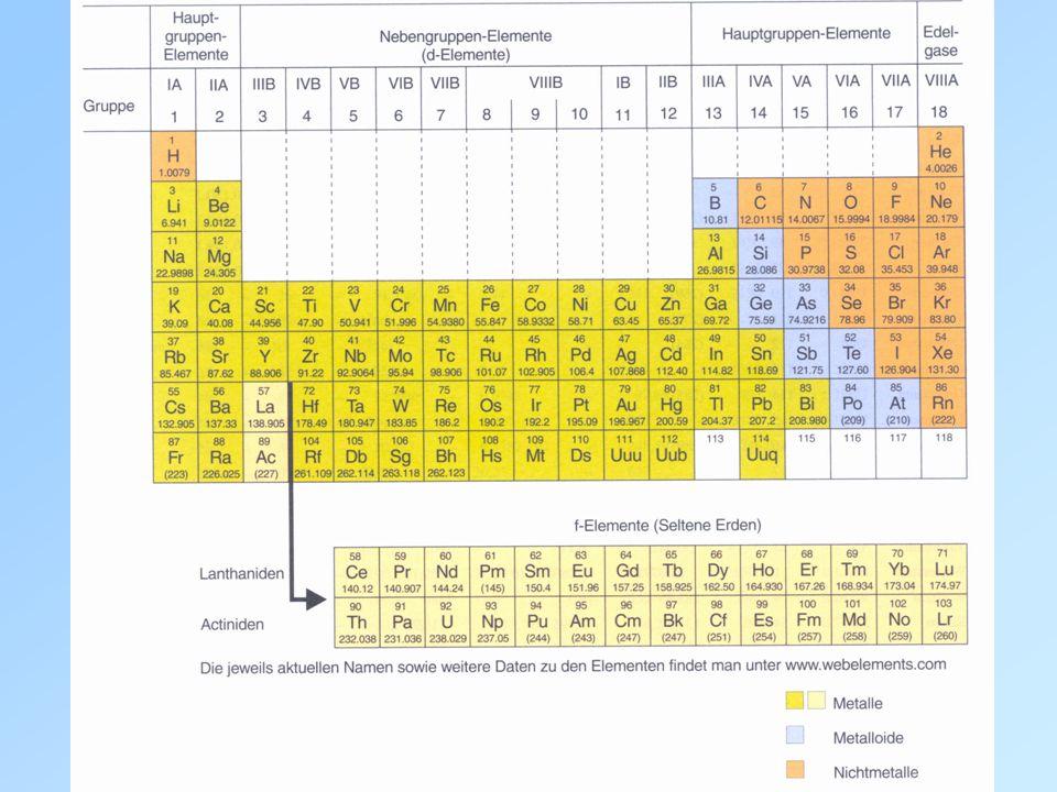 5 Natürliches Vorkommen: Magnetit (Fe 3 O 4 ), Roteisenstein (Fe 2 O 3 ) Pyrolusit (MnO 2 ), Hausmannit (Mn 3 O 4 ) Rutil (TiO 2 ) Massicotit (PbO) Cuprit (Cu 2 O) Tonerde (Al 2 O 3 ) Zinnstein (SnO 2 ) Roteisenstein Cuprit Saphir Pyrolusit