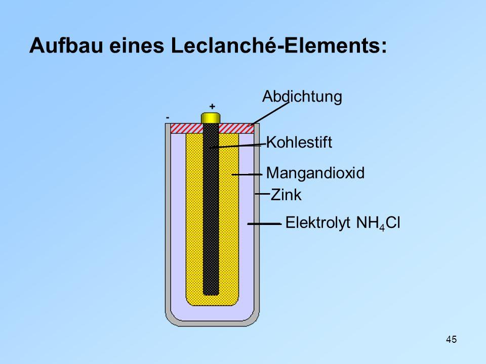 45 Aufbau eines Leclanché-Elements: Abdichtung Kohlestift Mangandioxid Zink Elektrolyt NH 4 Cl