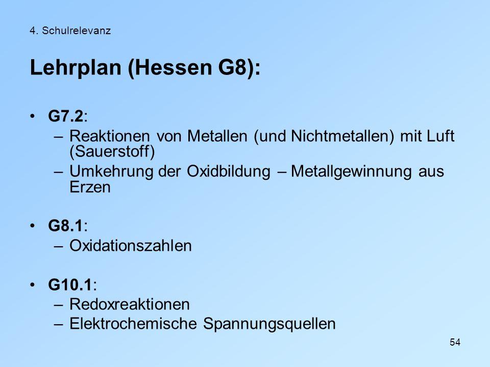54 4. Schulrelevanz Lehrplan (Hessen G8): G7.2: –Reaktionen von Metallen (und Nichtmetallen) mit Luft (Sauerstoff) –Umkehrung der Oxidbildung – Metall