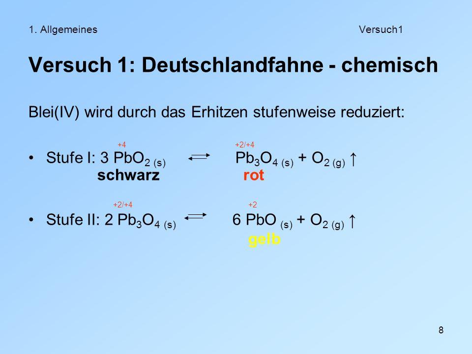 8 1. AllgemeinesVersuch1 Versuch 1: Deutschlandfahne - chemisch Blei(IV) wird durch das Erhitzen stufenweise reduziert: +4 +2/+4 Stufe I: 3 PbO 2 (s)