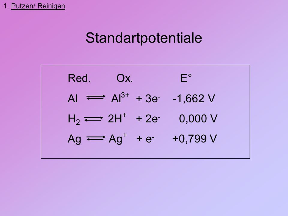 Standartpotentiale Red. Ox.