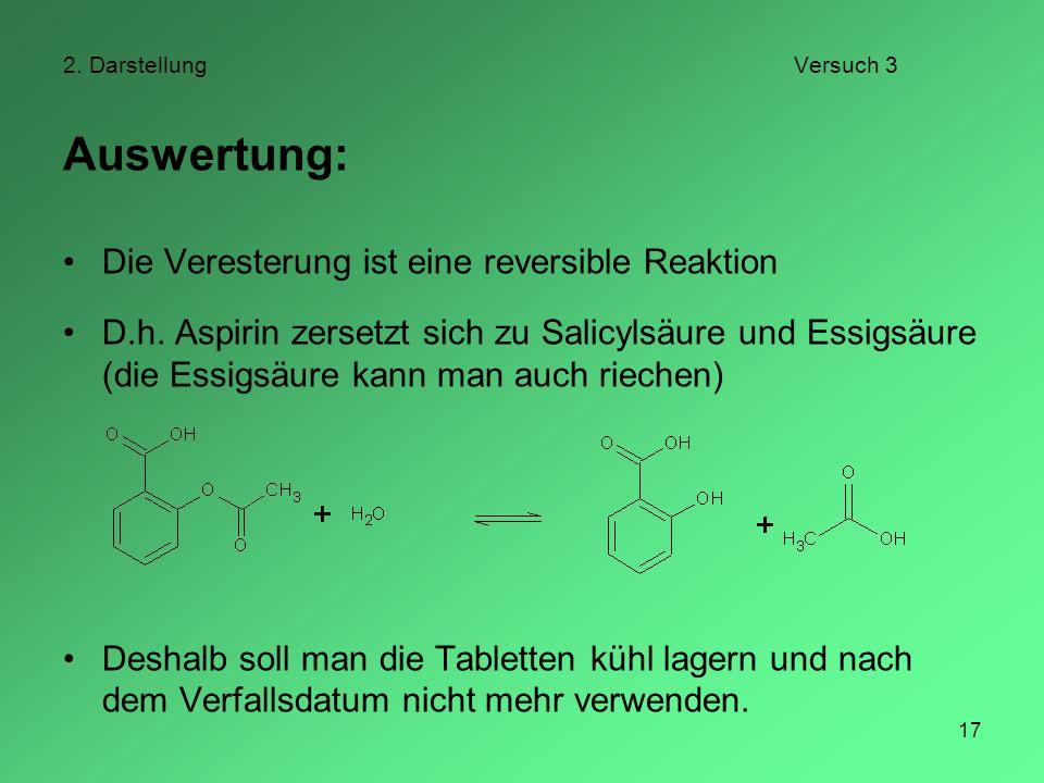 17 2. DarstellungVersuch 3 Auswertung: Die Veresterung ist eine reversible Reaktion D.h. Aspirin zersetzt sich zu Salicylsäure und Essigsäure (die Ess